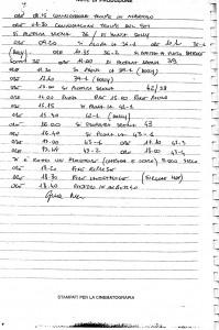 note di produzione